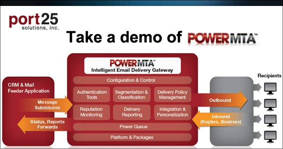 Port25: Click to Take a Demo of PowerMTA!