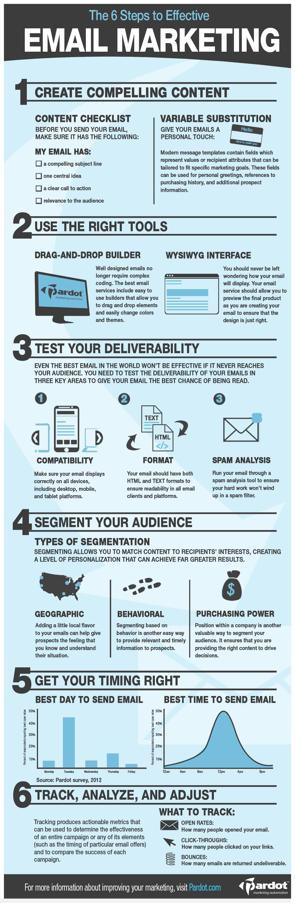 Email Marketing - 38 Insightful Infographics | Email Marketing