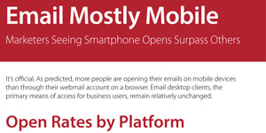 Email Mostly Mobile