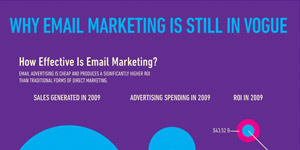 Flowtown - Why email marketing is still in vogue