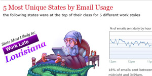 rockspace-hosting - 5 most unique stats by email usage