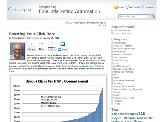 Silverpop - Boosting Your Click Rate