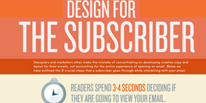 8 Email Design Factors That Influence Action