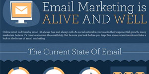 Email Marketing is Alive and Well