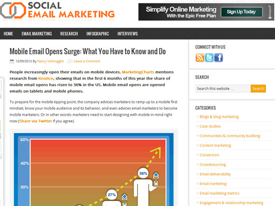 Mobile Email Opens Surge: What You Have to Know and Do