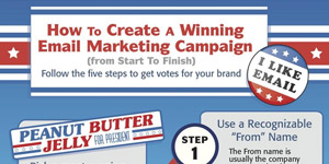 How to Create a Winning Email Marketing Campaign