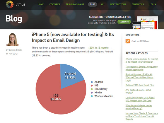 iPhone 5 (now available for testing) & Its Impact on Email Design