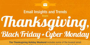 http://www.exacttarget.com/blog/email-insights-and-trends-from-thanksgiving-black-friday-and-cyber-monday-infographic/